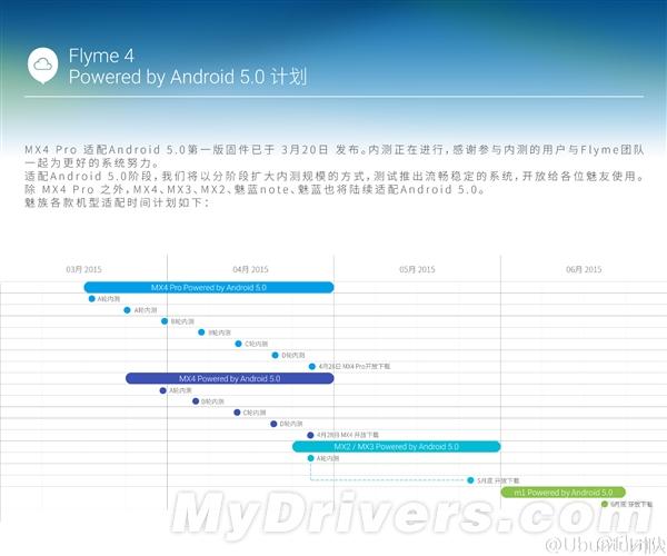 魅族Android 5.0升级计划曝光:连MX2都有