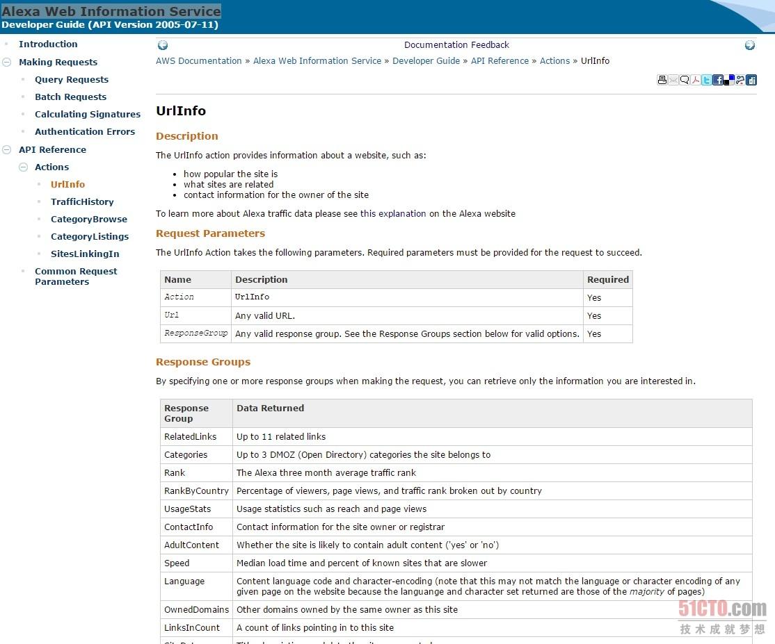 网站优化 网站排名 Aleax查询 百度权重 提升网站流量