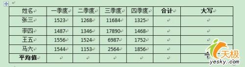 Word 2007表格简单计算和数字格式转换