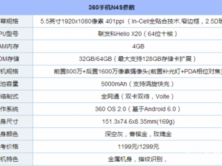 360N4S OS2.0系统评测 360手机N4S系统怎么样?