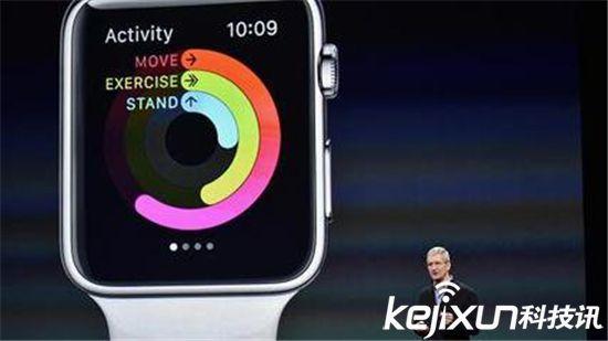 第二代苹果手表即将发布? 一代产品售罄价格下调