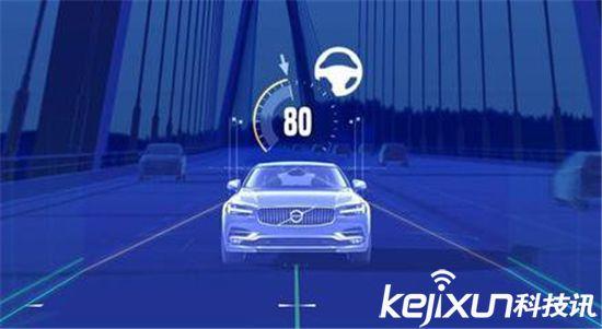 人工智能自动驾驶工具包 传统汽车秒变无人驾驶汽车