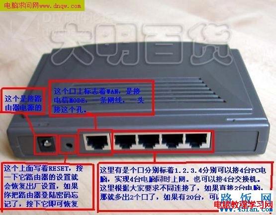 TP-Link路由器设置图解教程  三联