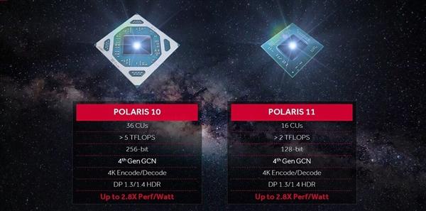 全新Polaris 12低端卡首次亮相 AMD RX500显卡集体曝光