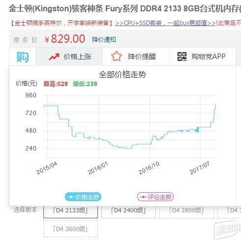内存价格飙升到800元大关 DIY市场难以翻身
