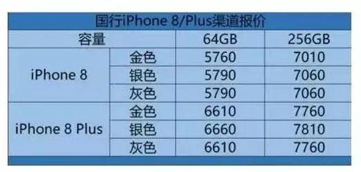 苹果在中国栽了 顺丰仓库全是被拒收的iPhone8g