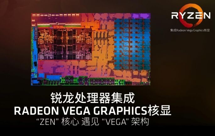 AMD锐龙R5 2500U性能评测 性能提升幅度让Intel八代酷睿汗颜