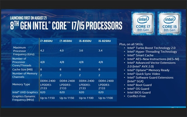 AMD锐龙5 2500U APU怎么样 AMD R5 2500U评测