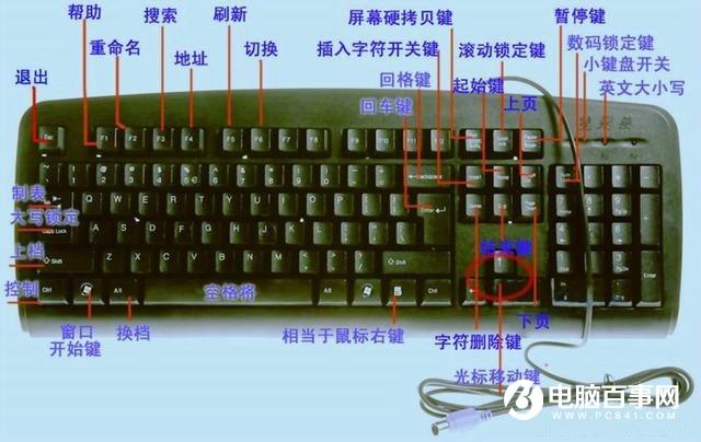 电脑键盘上的F1到F12有什么用?