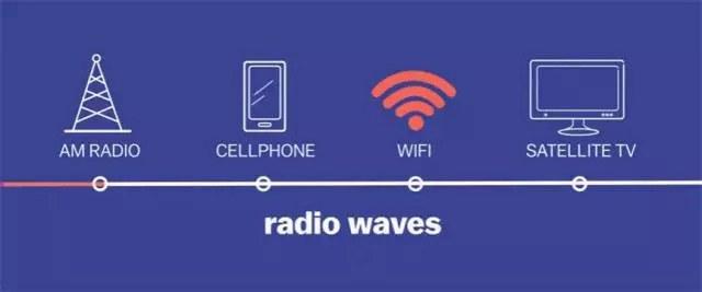 WiFi越用越慢吗?不花一分钱提升WiFi信号方法