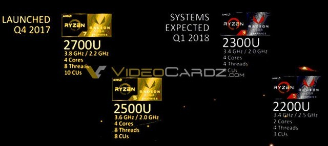 联想720S笔记本首发 AMD锐龙R5 2500U评测