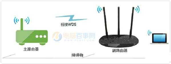 TP-Link TL-WR886N路由器无线桥接设置教程