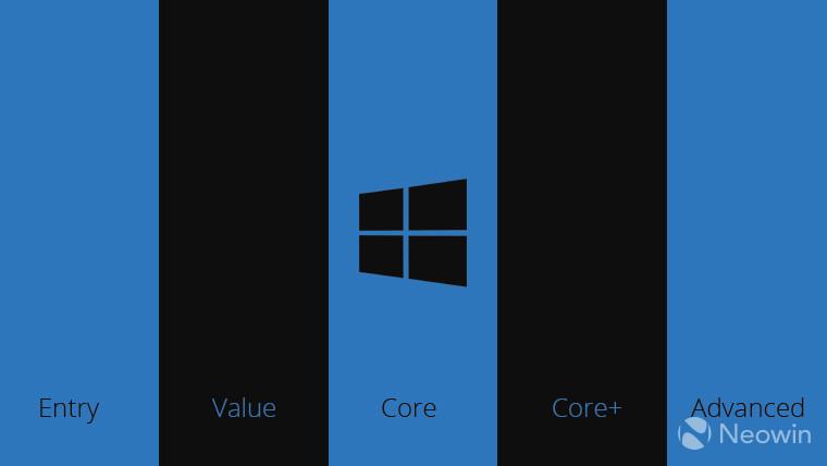 微软Windows 10五大消费者版本曝光:从入门到高级