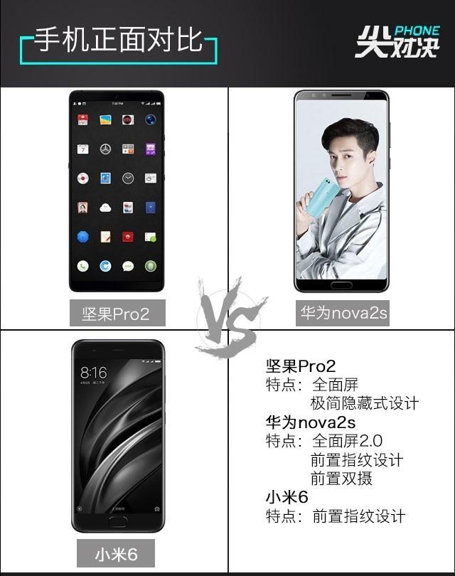 小米6、坚果Pro2、华为Nova2s对比评测 两千手机你选谁?