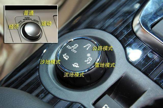 车内按键全英文看不懂?史上最全的汽车按键功能图解说明