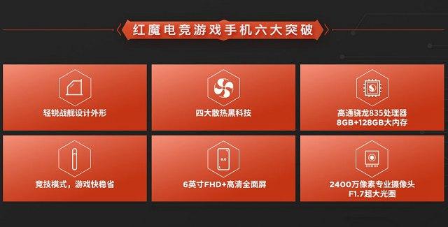 为电竞游戏而生 努比亚红魔游戏手机参数配置与图赏