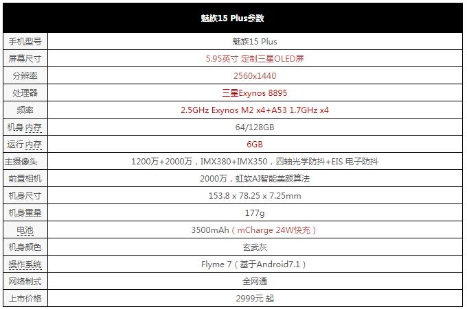 魅族15Plus真机开箱图赏与评测