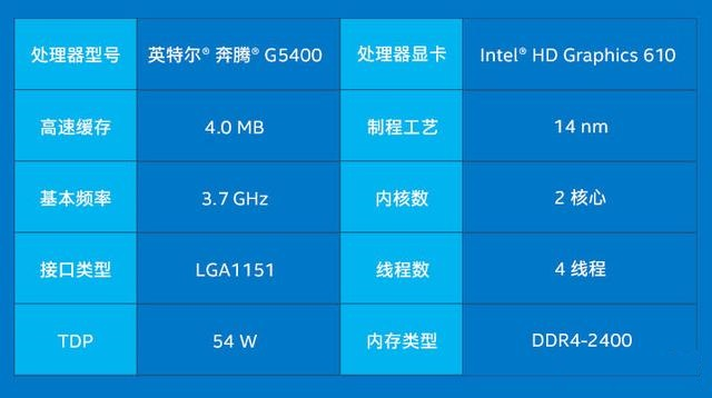 Intel奔腾G5400搭配GTX1060怎么样?