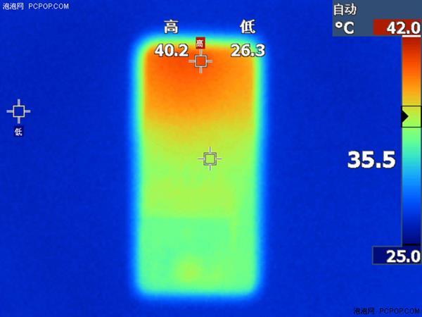 中端对决:联发科Helio P60/高通骁龙660性能实测