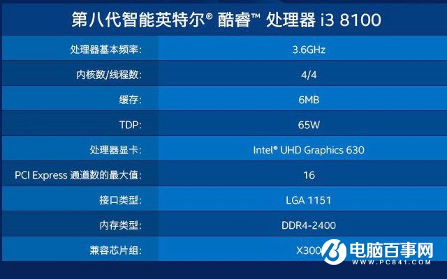 i3 8100和i5 8400哪个好?八代i3 8100对比i5 8400的区别