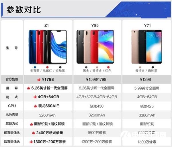 vivo Z1手机正式开启预售:预售1798元,骁龙660