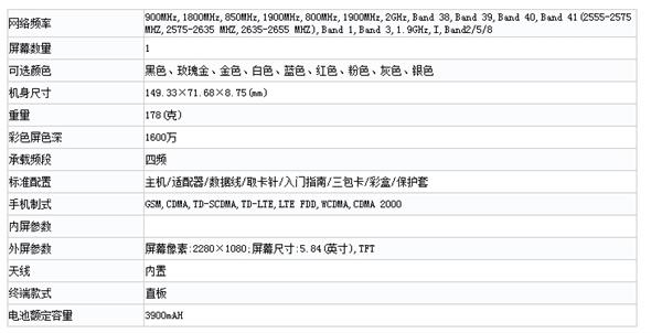 小米又一款新机来了:5.84寸全面屏+3900mAh电池