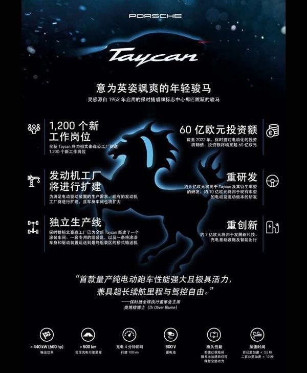 纪念70周年!保时捷首款纯电动量产车正式定名Taycan