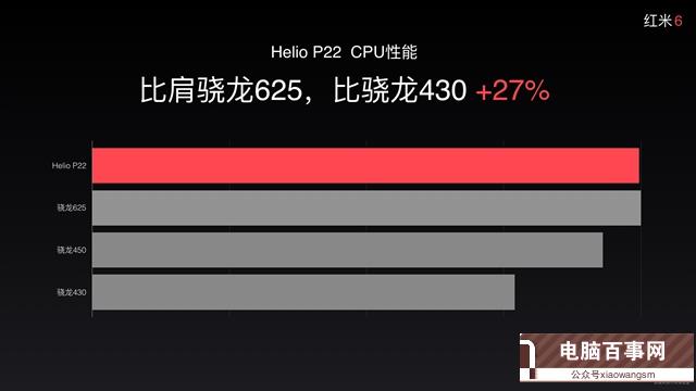 联发科P22和骁龙625哪个好 骁龙625与联发科Helio P22区别对比