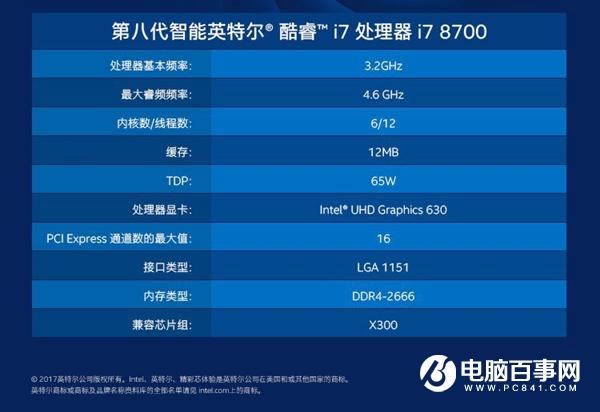 2K分辨率畅玩吃鸡 8500元i7-8700配GTX1070高端吃鸡配置推荐