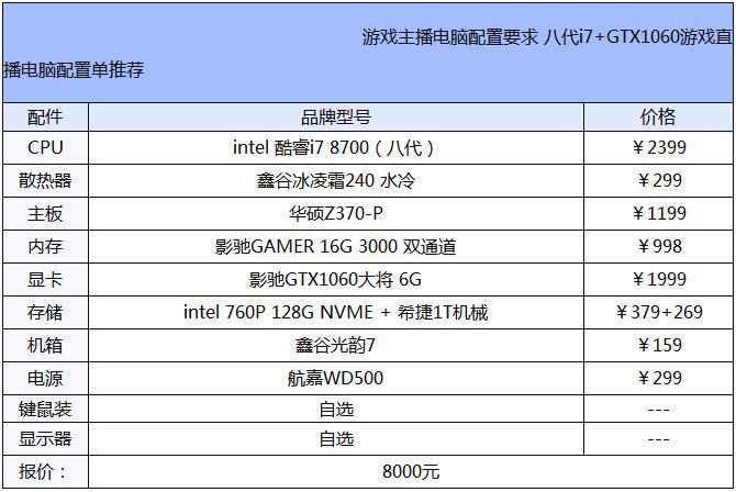 第八代i7+GTX1060游戏直播电脑配置.jpg