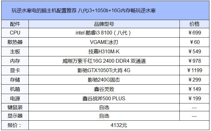 4000元八代i3+1050ti畅玩逆水寒电脑配置推荐
