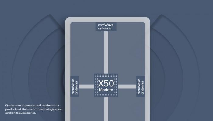 高通发布首个毫米波5G天线模块方案QTM052