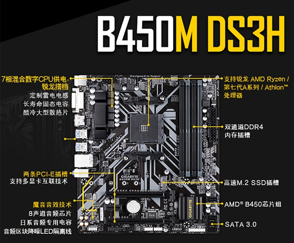B450主板配什么CPU好 电脑B450主板怎么样?