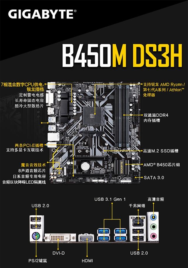 浅谈B450和B350主板区别 B450主板多少钱