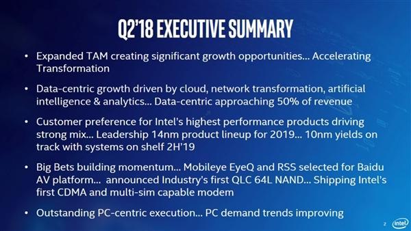 AMD曝出7nm处理器 Intel官方终于发声10nm即将到来