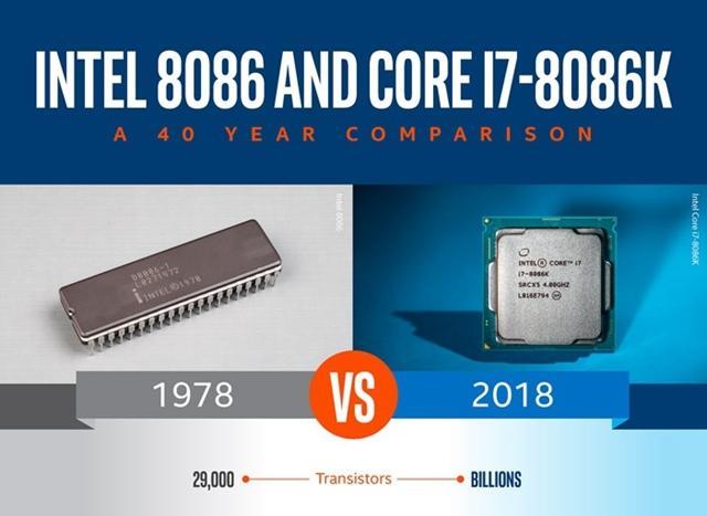 i7-8086K和i7-8700K区别对比评测 旗舰级CPU的较量