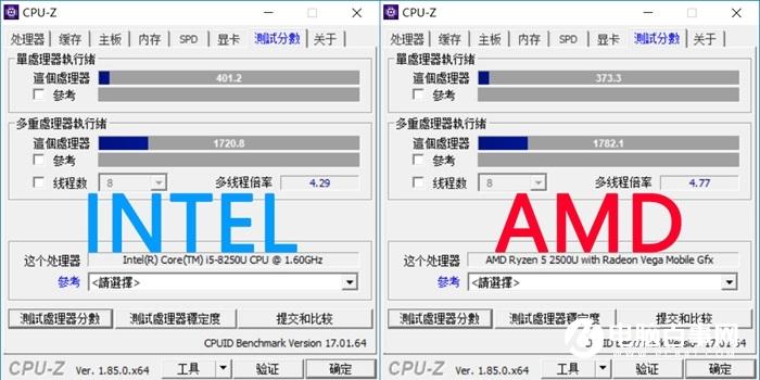 R5-2500U和i5-8250U哪个好?锐龙5-2500U对比i5-8250U区别