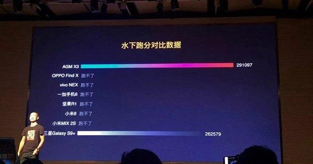 AGM X3发布:地表最强三防手机 3499元起