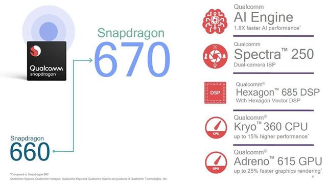 vivo X23跑分多少 全网首发vivo X23安兔兔跑分性能