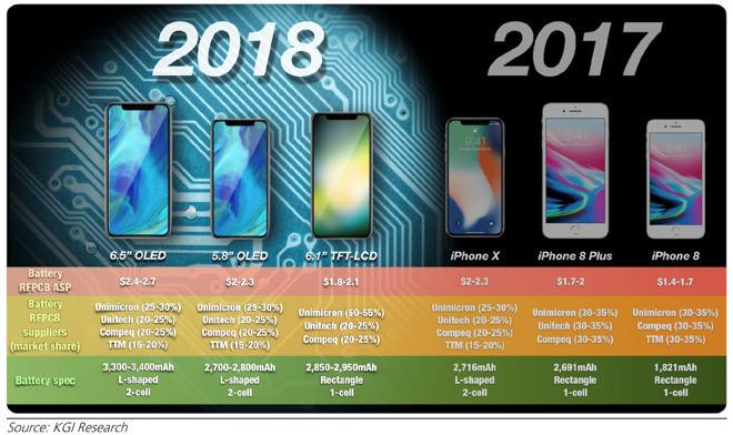 2018苹果发布会最新消息汇总与点评