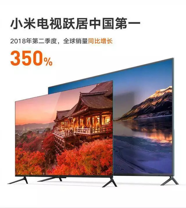 """小米电视""""中国第一""""遭质疑:缺乏核心技术 靠低价抢市场"""