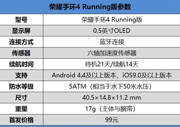 荣耀手环4 Running版值得买吗 荣耀手环4 Running版评测g
