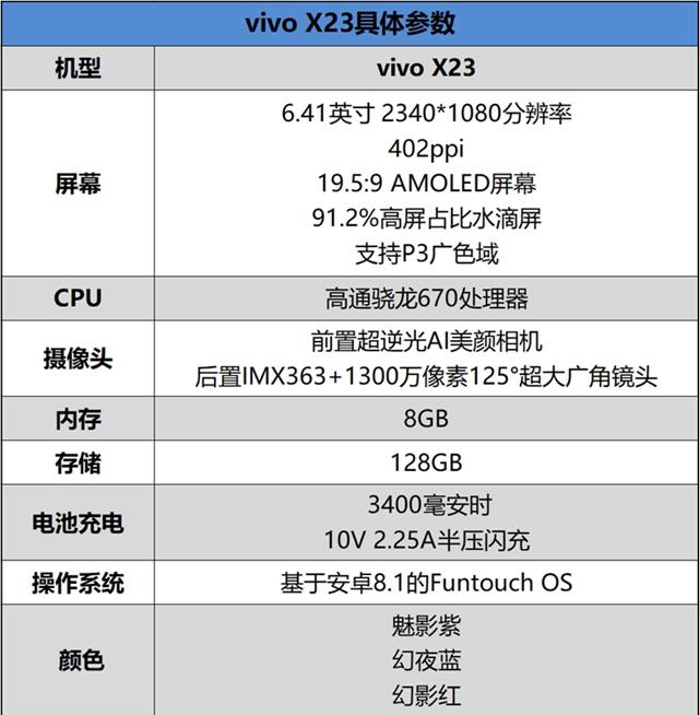 vivo X23值得买吗?vivo X23全面评测