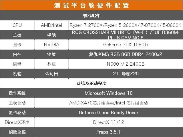 2代锐龙对抗八代酷睿 R7-2700X和i7-8700K游戏表现谁更好