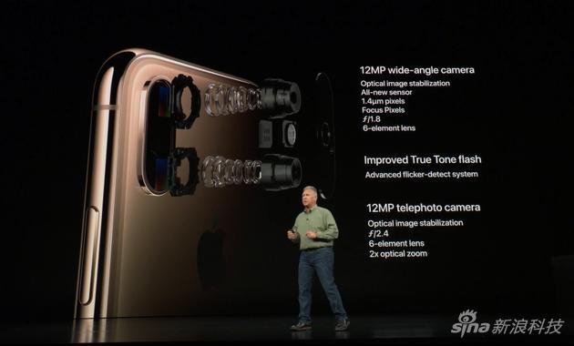 iPhone XS摄像头配置