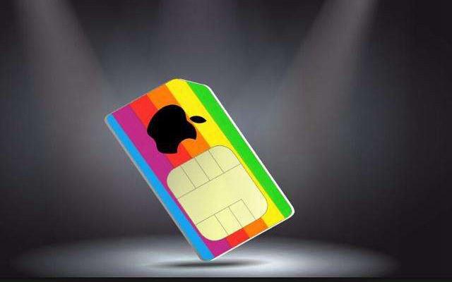 e-SIM卡是什么? 支持e-SIM卡的国家有哪些?