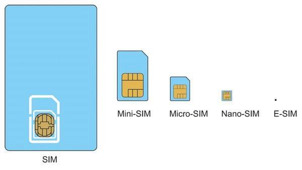 支持e-SIM卡的国家有哪些?支持eSIM国家地区一览