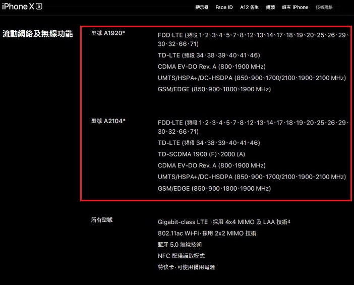港版iPhone XS支持电信吗 港版XS支持中国电信吗?