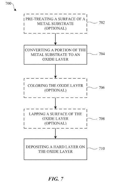 苹果提出一项防止iPhone刮伤的多重涂层新专利