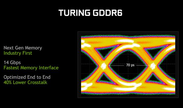 RTX2080和GTX1080哪个好 GTX1080对比RTX2080评测